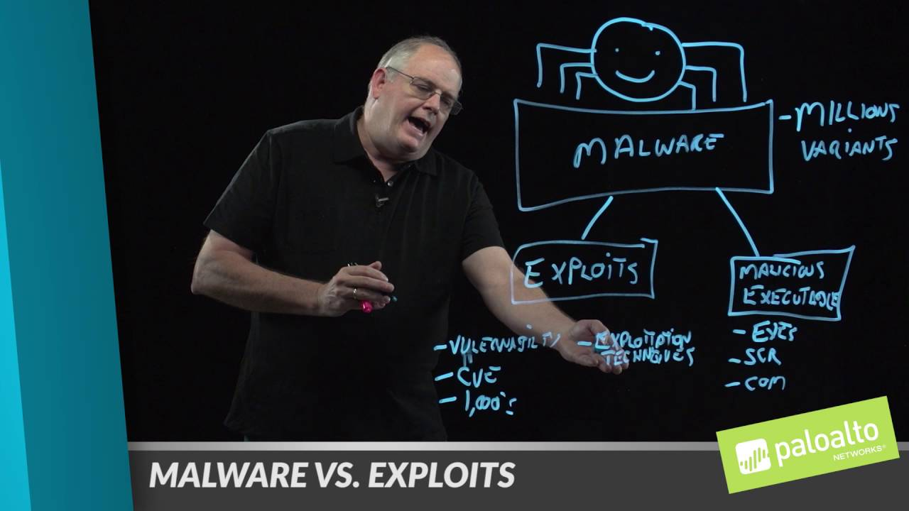 Download Malware vs Exploits: What's the Difference?