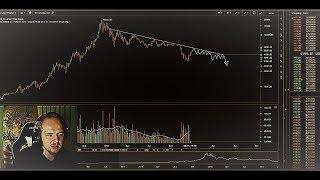 Christmas Rally (or) Bull Trap? 🎅🎄🎁| Bitcoin