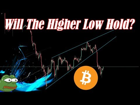 🔴 Bitcoin Live : Will The Higher Low Hold? Alts Ready? Episode 640 – Crypto Technical Analysis