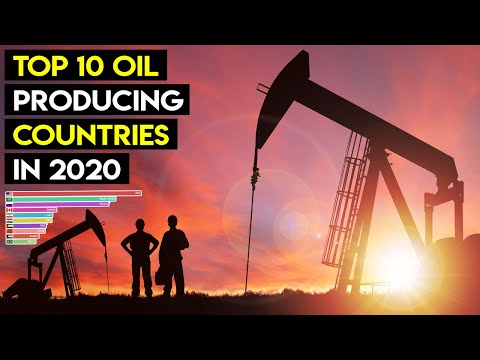 Top 10 World's Oil Producing Countries in 2020