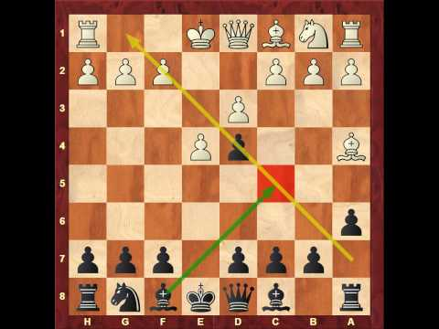 Positional effects of tactical ideas in chess
