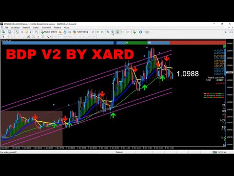 1min scalp forex system that works