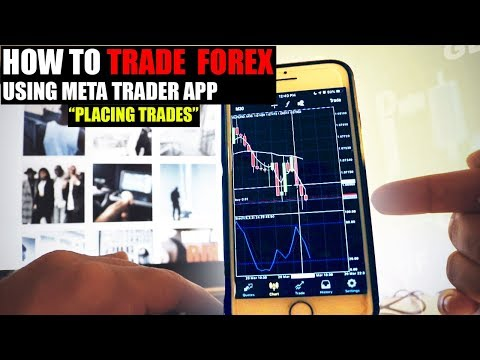 mt4-forex-trading-for-beginners.-how-to-trade-forex-using-metatrader-4-(order-types)