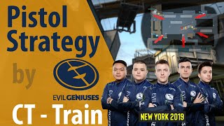 Pistol round Strategy by EVIL GENIUSES on CT side - Train