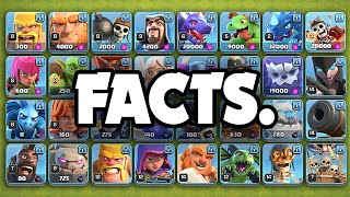 Facts about EVERY Troop in Clash of Clans