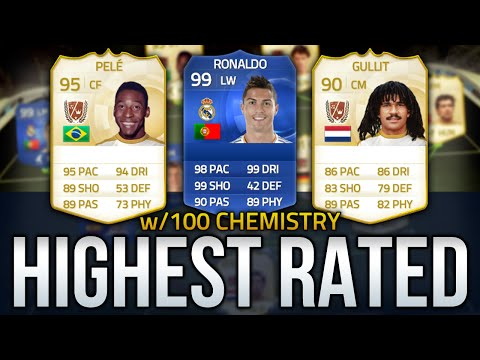 FIFA 15 - HIGHEST RATED POSSIBLE SQUAD BUILDER! FT. BEST PLAYERS 99 RONALDO, PELÉ & GULLIT!