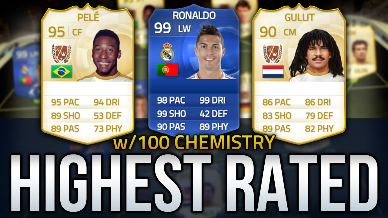 FIFA 15 - HIGHEST RATED POSSIBLE SQUAD BUILDER! FT. BEST ...