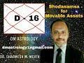 D-16 Shodasamsa for Comfort in life by Dr. Dharmesh Mehta