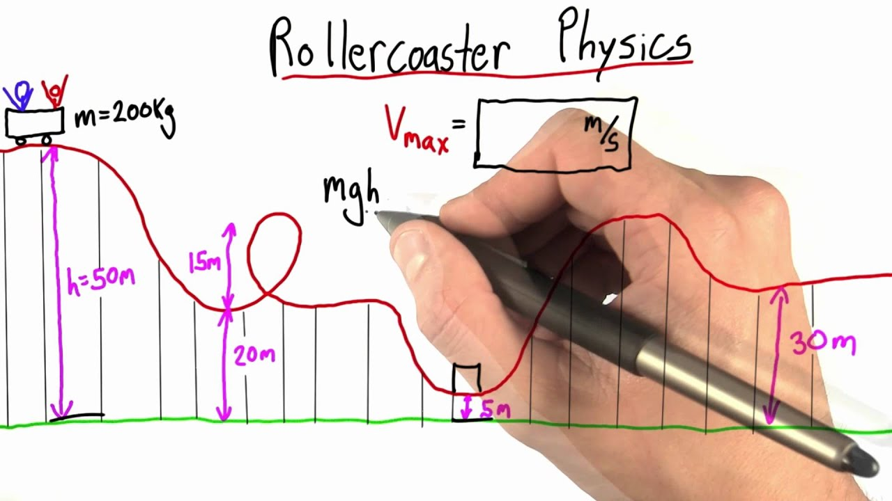roller coaster physics coursework gcse P3 - electricity p7 - energy p4 - magnetism gcse physics p8 - global challenges triple sci p6 - radioactivity p1 - matter p5 - waves p2 - forces wave motion.