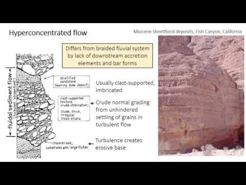 8 - Alluvial fans