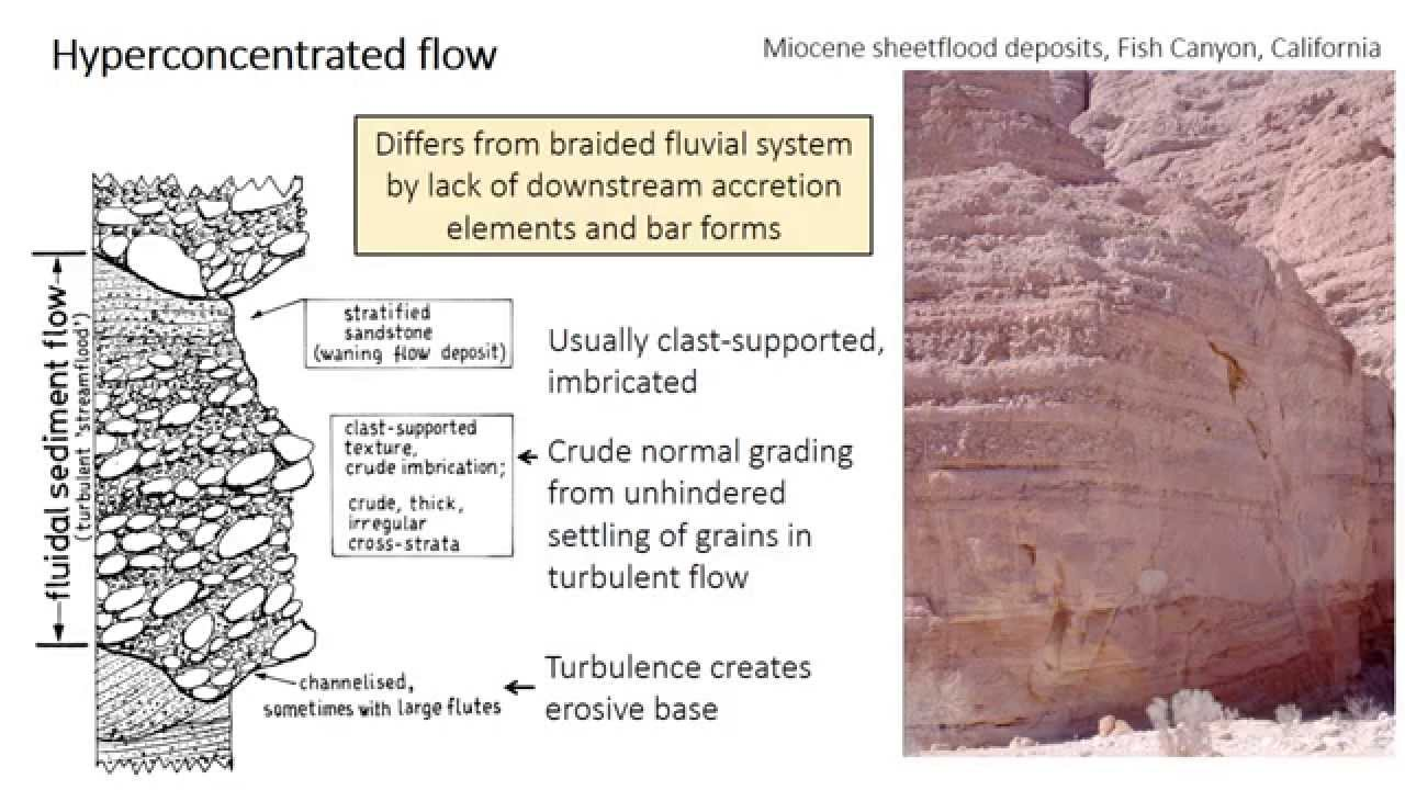 8 - Alluvial fans - YouTube