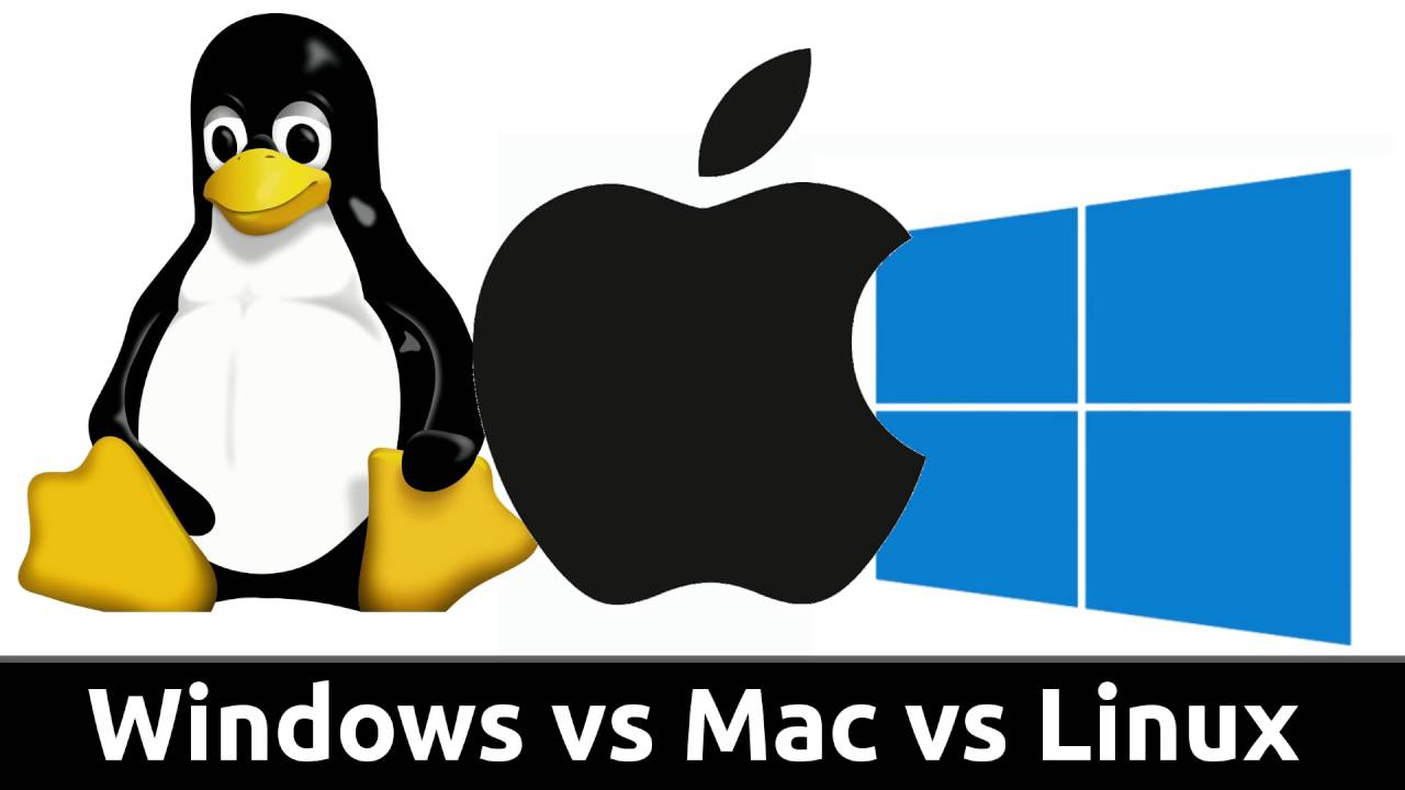 unix vs windows networking Pricing the hidden costs of unix, linux, and windows that windows is cheaper for functions such as networking - pricing the hidden costs of unix, linux.