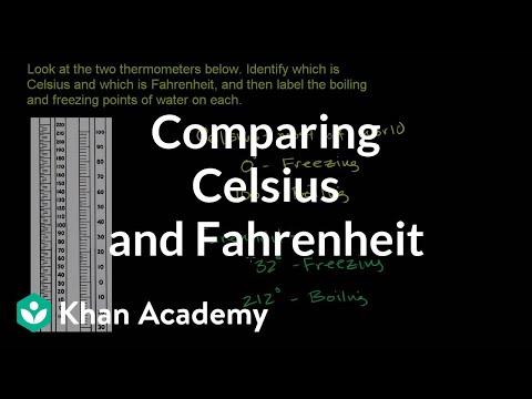 Comparing Celsius and Fahrenheit temperature scales | Pre-Algebra | Khan Academy