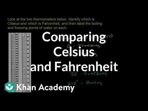 Comparing Celsius and Fahrenheit temperature scales | Pre-Algebra | Khan Academy