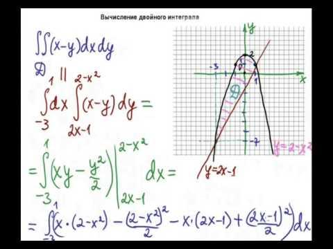 Вычисление двойного интеграла