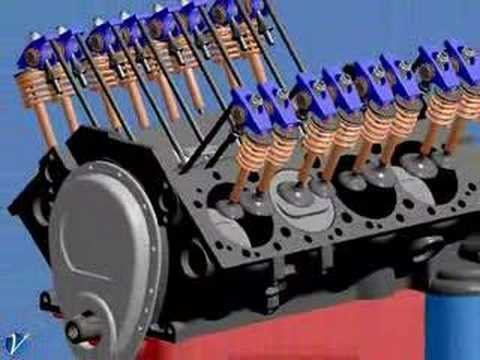 3D animation of a fuel injected V8  YouTube
