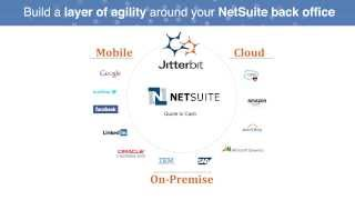 NetSuite Integration Made Easy
