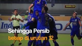 Download Video Rusuh Persija VS Persib MP3 3GP MP4