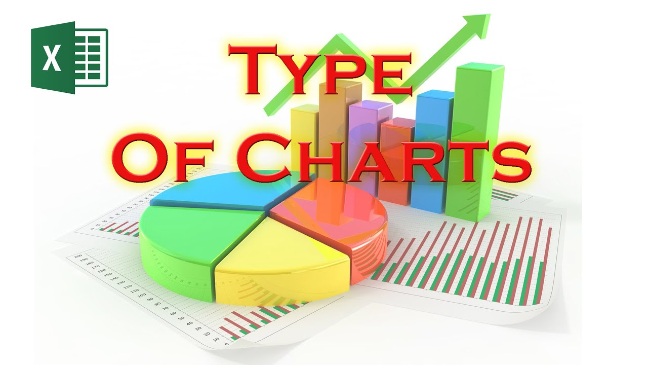 Excel 2013 tutorial which type of chart i will choose with excel 2013 tutorial which type of chart i will choose with microsoft excel 2013 youtube ccuart Images