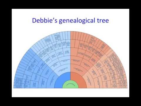 Debbie Kennett - I've got my autosomal DNA results but what do I do next?