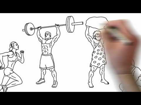 CrossFit Explained in 36secs