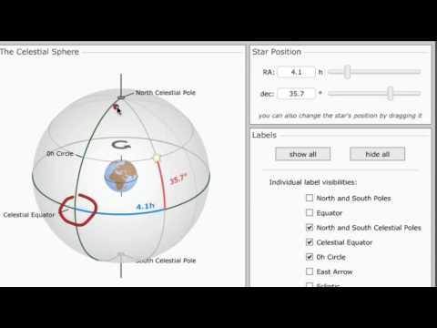 1   2   Week 1   2 The Celestial Sphere 2034