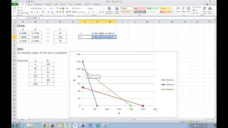 Linear Programming on Excel - finding the feasible region