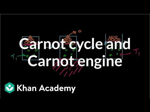 Carnot cycle and Carnot engine | Thermodynamics | Physics | Khan Academy