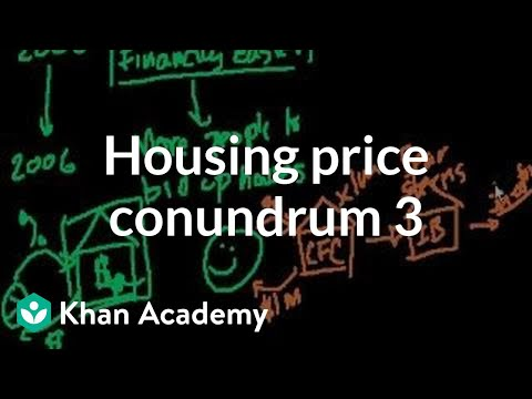 Housing price conundrum (part 3) | Current Economics | Finance & Capital Markets | Khan Academy