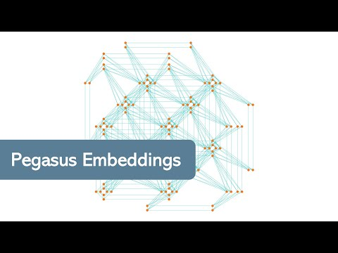 Pegasus Embeddings   D-Wave Leap