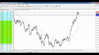Weekly forex forecast From 26- Dec- 2016