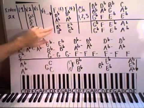 Easy Like Sunday Morning Piano Lesson part 1 Lionel Richie