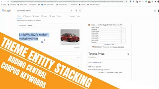 Theme Entity Stacking Adding Central Corpus Keywords | FatRank Explains