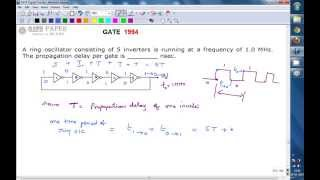 GATE 1994 ECE Propagation delay of each inverter in a ring oscillator consisting of  5 inverters