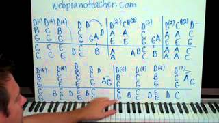 Beautiful Disaster Piano Lesson part 1 Jon McLaughlin