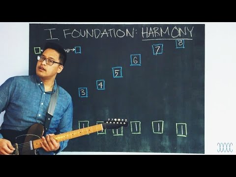"""Introduction to Basic Harmony"" - WARRENMUSIC Series - Harmony Module - Episode 02"