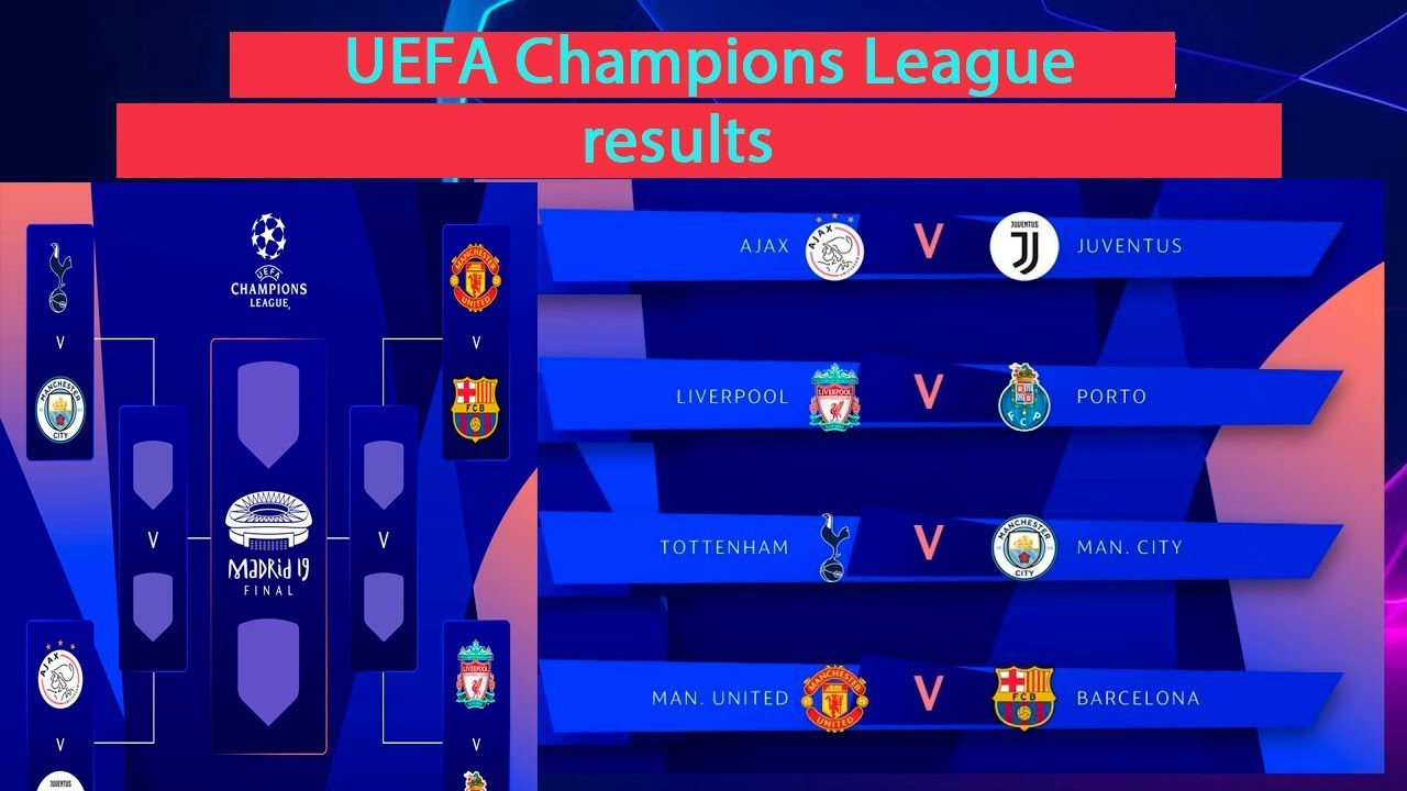 UEFA Champions League. Quarter final. Results. Schedule ...