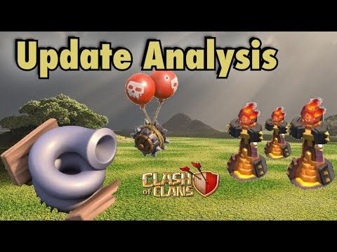 How to Use the Third Inferno, Tornado Trap, and More! Update Analysis