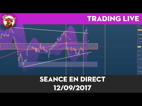 TRADING LIVE + ANALYSE MARCHÉS EN DIRECT