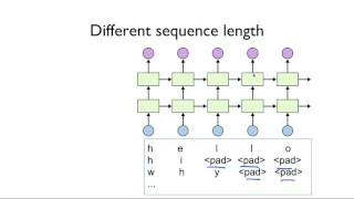 ML lab12-5: Dynamic RNN