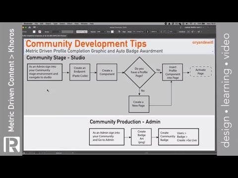How to Create a Metric Driven Visualizations - Khoros Community