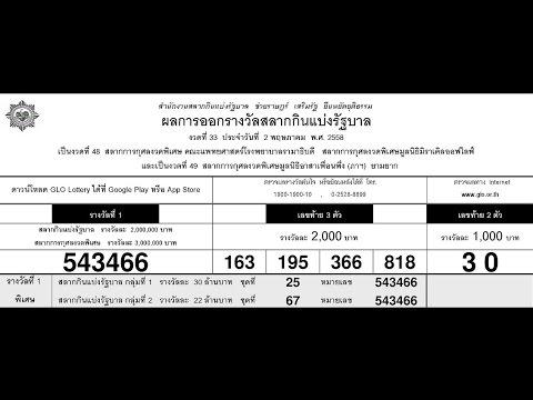 ตรวจหวย 2/05/58 ใบตรวจหวย ผลสลากกินแบ่งรัฐบาล