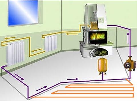 Монтаж системы отопления дома своими руками