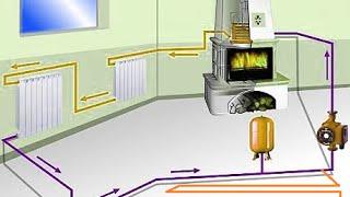 видео Отопление домов