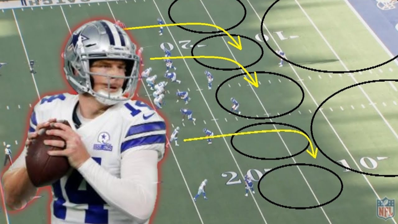 Film Study: Can Andy Dalton have SUCCESS with the Dallas Cowboys?