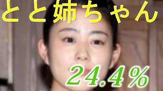 NHK「とと姉ちゃん」驚きの伸び自己最高24・4% 関連動画 <グッドパ...