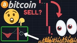 BIG WARNING!!!!!!!!! BITCOIN MINER CAPITULATION CONFIRMED NOW!!! CRASH OR NOT???