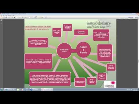 Healthy Start Webinar - WIN Clinic