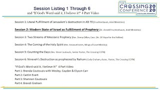 Session 2: Modern State of Israel as Fulfillment of Prophecy