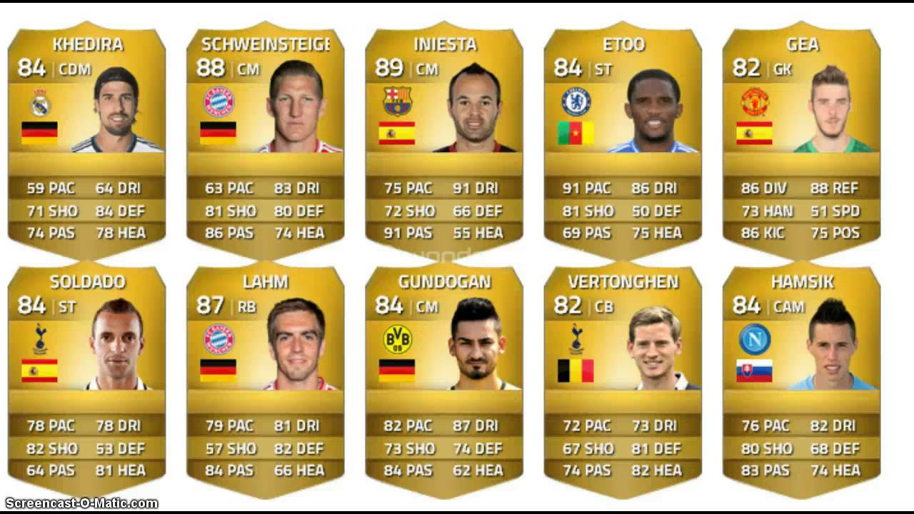 Fifa 15 Pack Opening Simulator Futwiz - bestcarimages.science